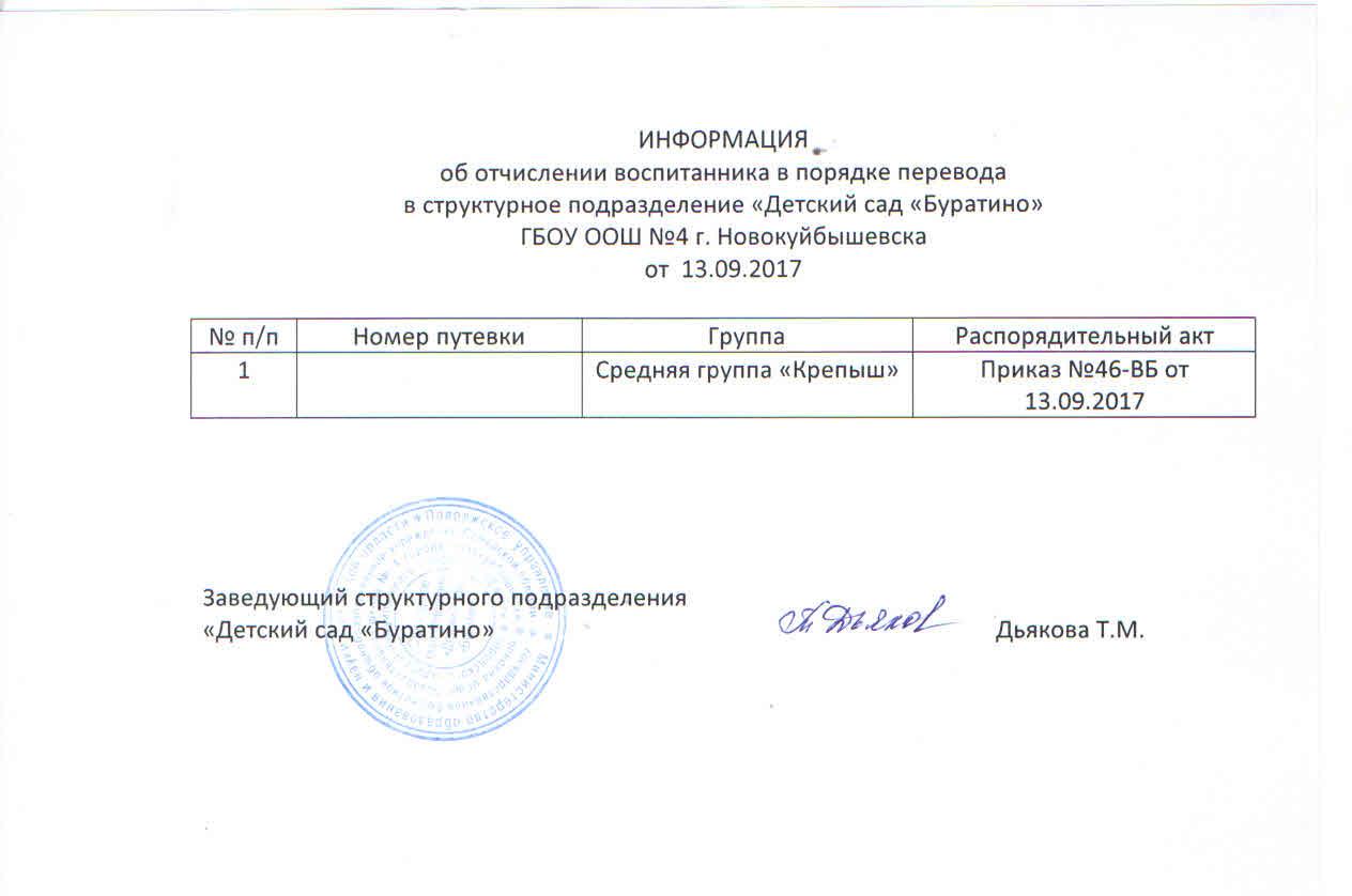 13.09.2017 № 46 - ВБ